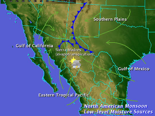 Moisture sources for the North American Monsoon.